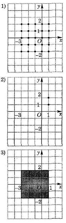 Розв'язання номера 1554 до підручника 6 клас Математика Тарасенкова