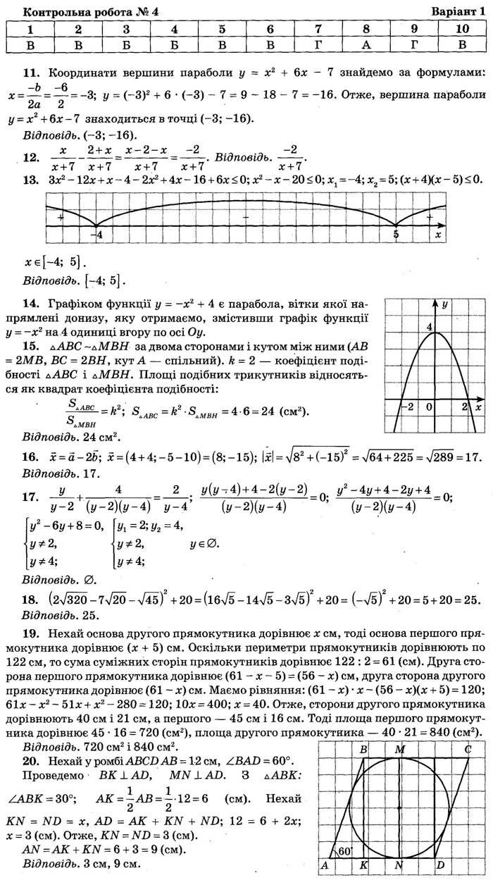 Відповіді до контрольної роботи 4 варіант 1 посібника ДПА-2018 9 клас Математика Бевз Збірник завдань
