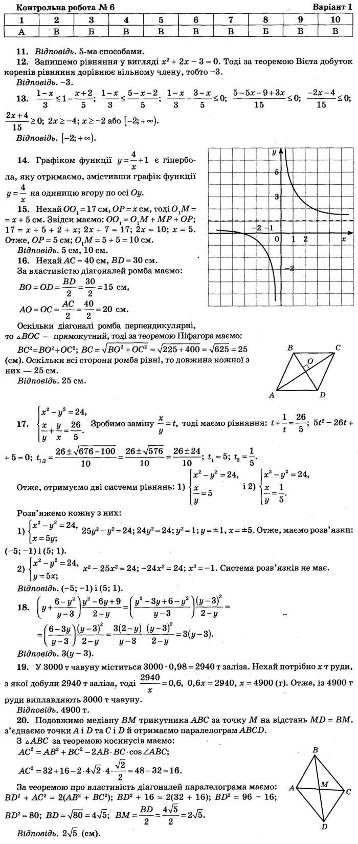 Відповіді до контрольної роботи 6 варіант 1 посібника ДПА-2018 9 клас Математика Бевз Збірник завдань