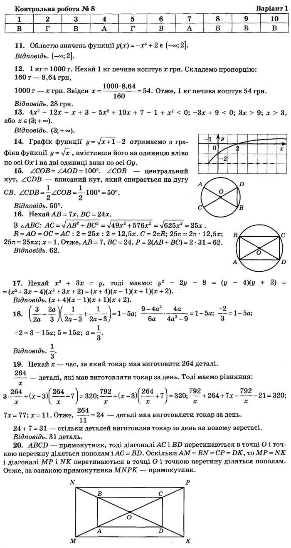 Відповіді до контрольної роботи 8 варіант 1 посібника ДПА-2018 9 клас Математика Бевз Збірник завдань