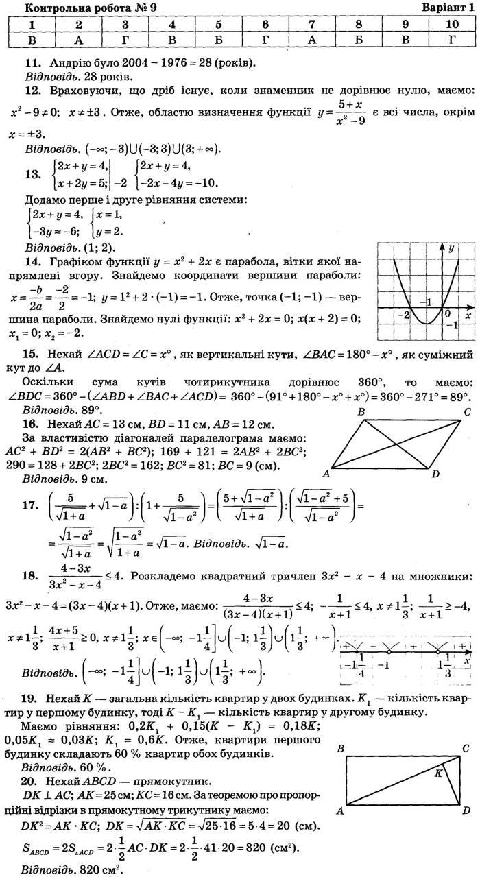 Відповіді до контрольної роботи 9 варіант 1 посібника ДПА-2018 9 клас Математика Бевз Збірник завдань