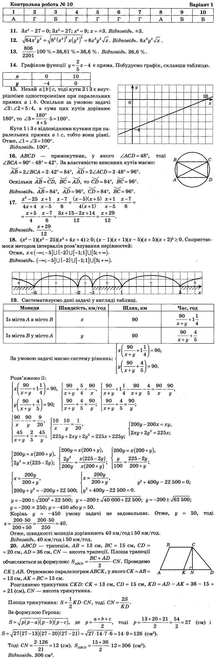 Відповіді до контрольної роботи 10 варіант 1 посібника ДПА-2018 9 клас Математика Бевз Збірник завдань