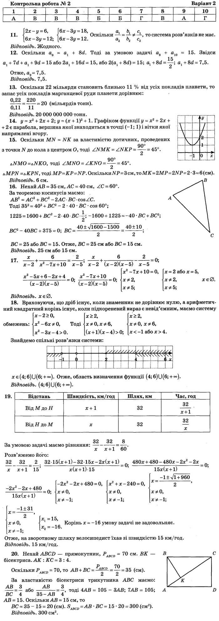Відповіді до контрольної роботи 2 варіант 2 посібника ДПА-2018 9 клас Математика Бевз Збірник завдань