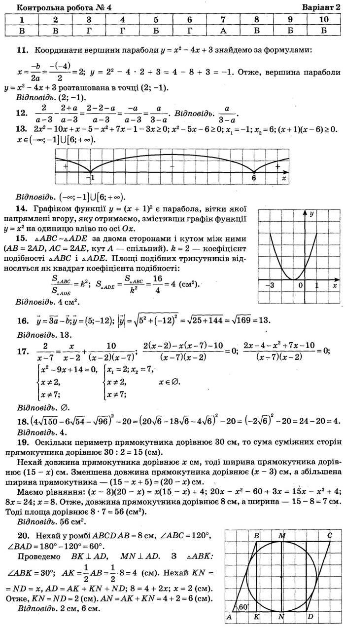 Відповіді до контрольної роботи 4 варіант 2 посібника ДПА-2018 9 клас Математика Бевз Збірник завдань
