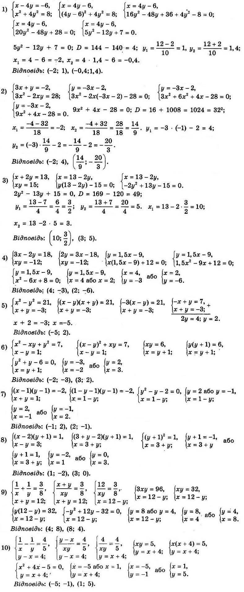 Розв'язання номера 20.61 до підручника 9 клас Алгебра Мерзляк 2017 рік
