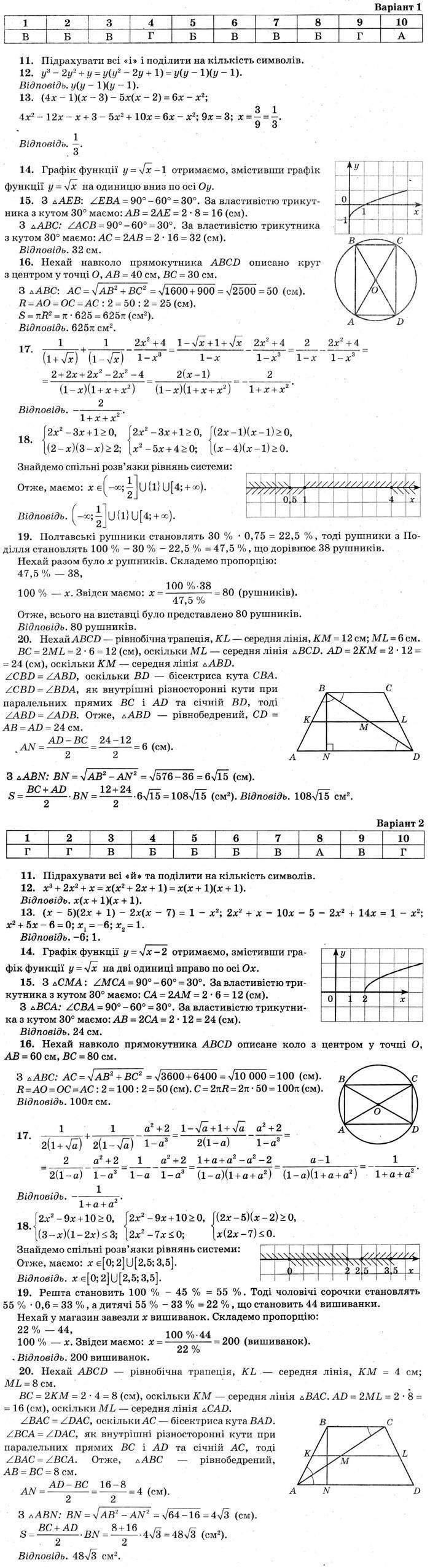 Розв'язання завдань до посібника 9 клас ДПА-2019 Математика БЕЗВ (збірник завдань)