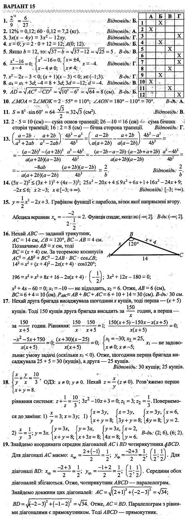 Відповіді до посібника ДПА-2019. 9 клас. ІСТЕР (збірник завдань для атестаційних письмових робіт)