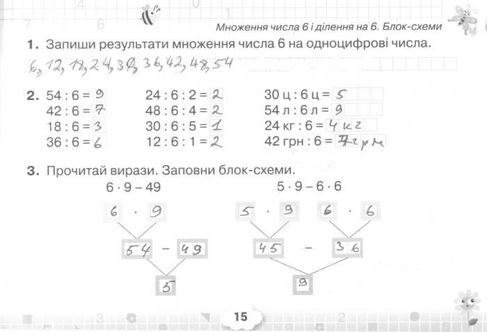 Розв'язання завдань сторінки 15 до посібника 3 клас Математика Листопад 2020 рік (математичний тренажер)