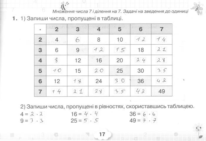 Розв'язання завдань сторінки 17 до посібника 3 клас Математика Листопад 2020 рік (математичний тренажер)