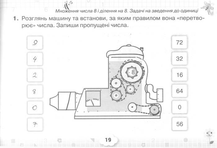 Розв'язання завдань сторінки 19 до посібника 3 клас Математика Листопад 2020 рік (математичний тренажер)