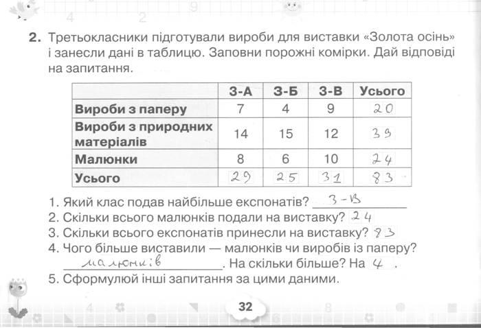 Розв'язання завдань сторінки 32 до посібника 3 клас Математика Листопад 2020 рік (математичний тренажер)