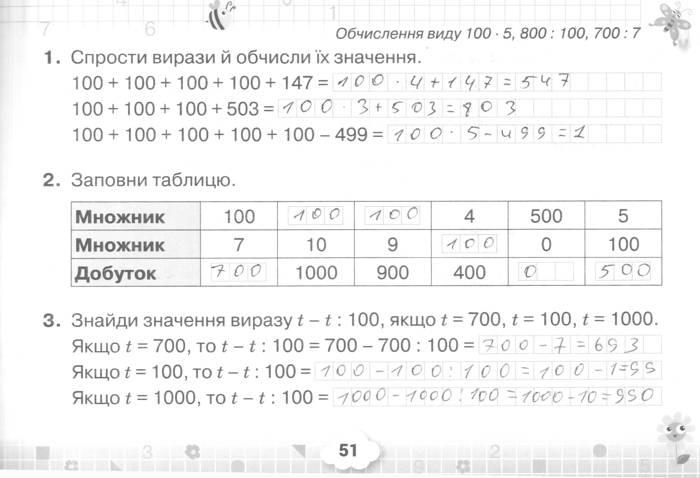 Розв'язання завдань сторінки 51 до посібника 3 клас Математика Листопад 2020 рік (математичний тренажер)