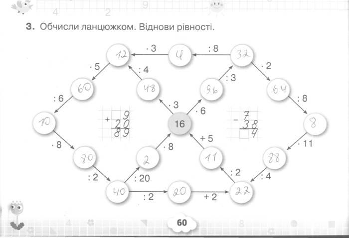 Розв'язання завдань сторінки 60 до посібника 3 клас Математика Листопад 2020 рік (математичний тренажер)