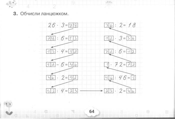 Розв'язання завдань сторінки 64 до посібника 3 клас Математика Листопад 2020 рік (математичний тренажер)