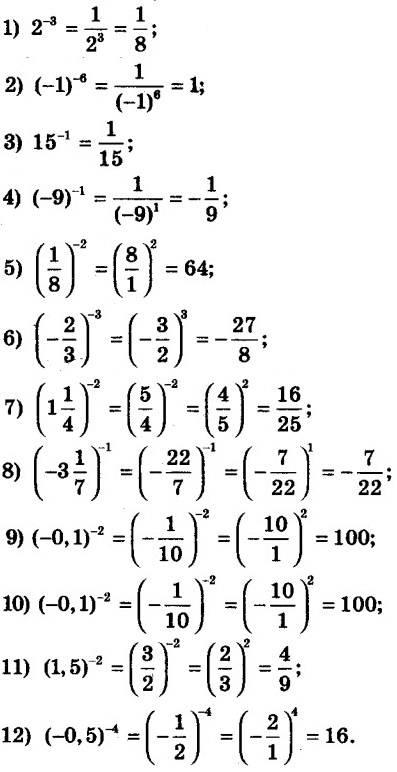 Розв'язання номера 277 до підручника 8 клас Алгебра Істер 2021 рік